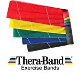 Thera-Band exercice Resistance Band Latex Free Choix de tension et de couleurs.